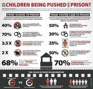 Are Our Children Being Pushed into Prison?